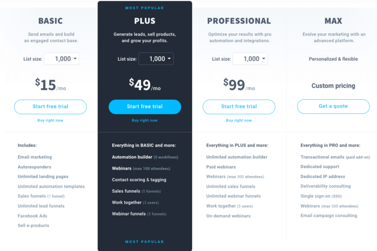 The GetResponse pricing table