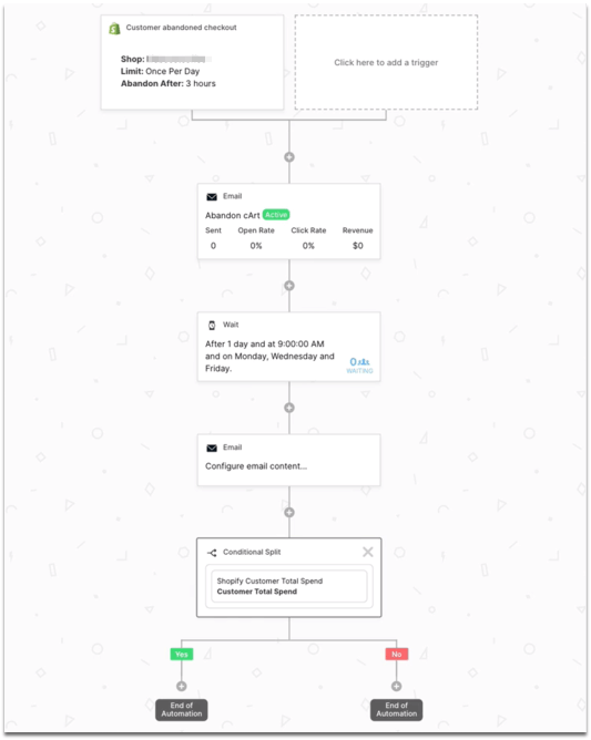 a picture of an automation flow in SendLane