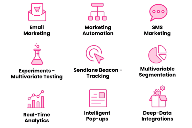 the main features of SendLane